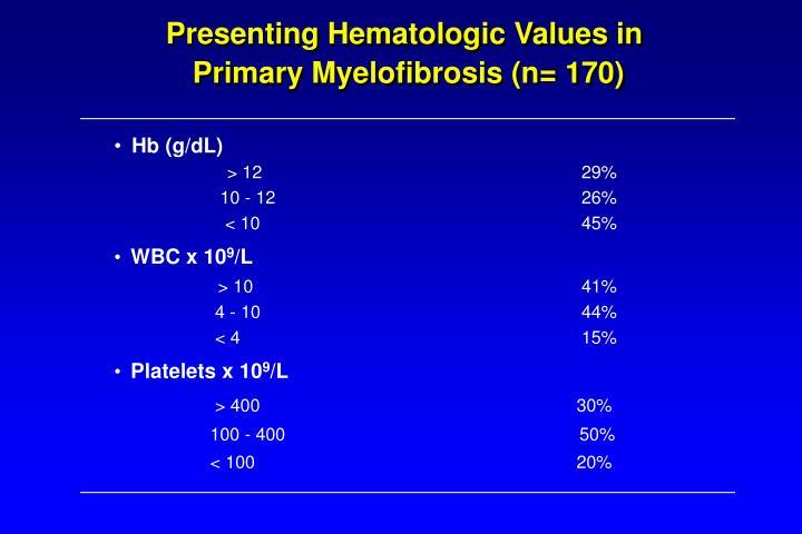 Presenting Hematologic Values in