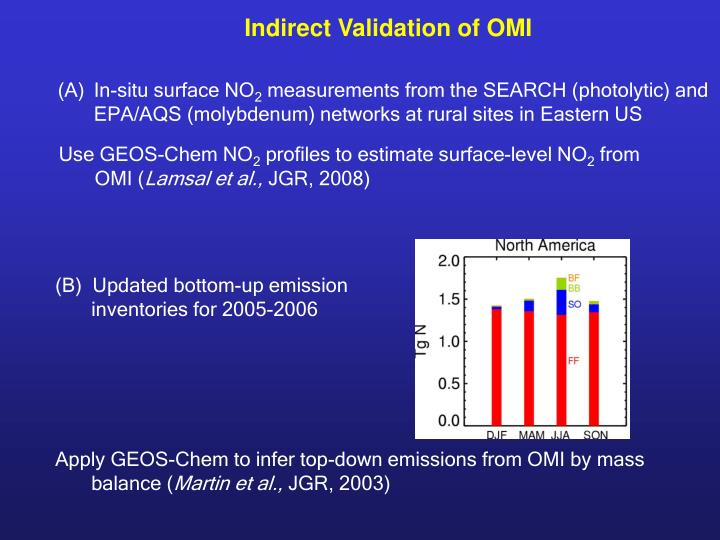 Indirect Validation of OMI