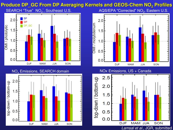Produce DP_GC From DP Averaging Kernels and GEOS-Chem NO
