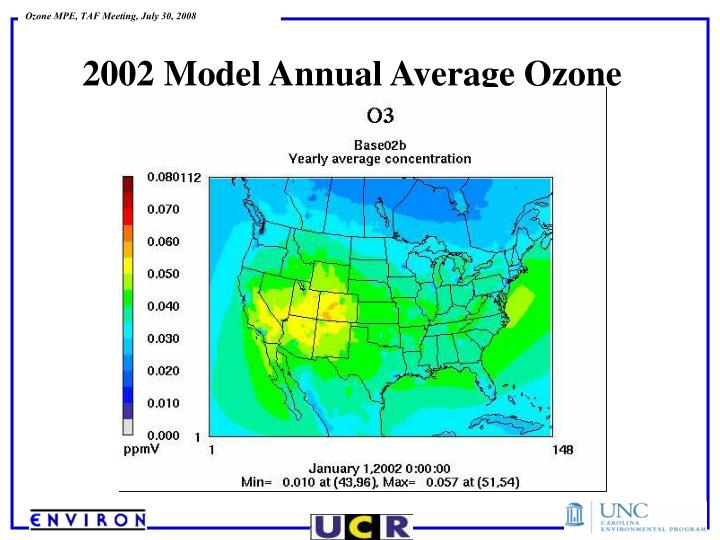 2002 Model Annual Average Ozone