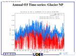 annual o3 time series glacier np