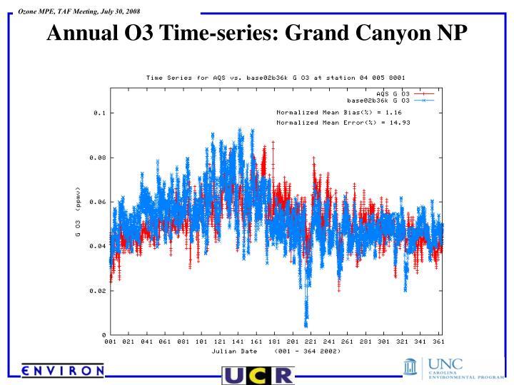 Annual O3 Time-series: Grand Canyon NP