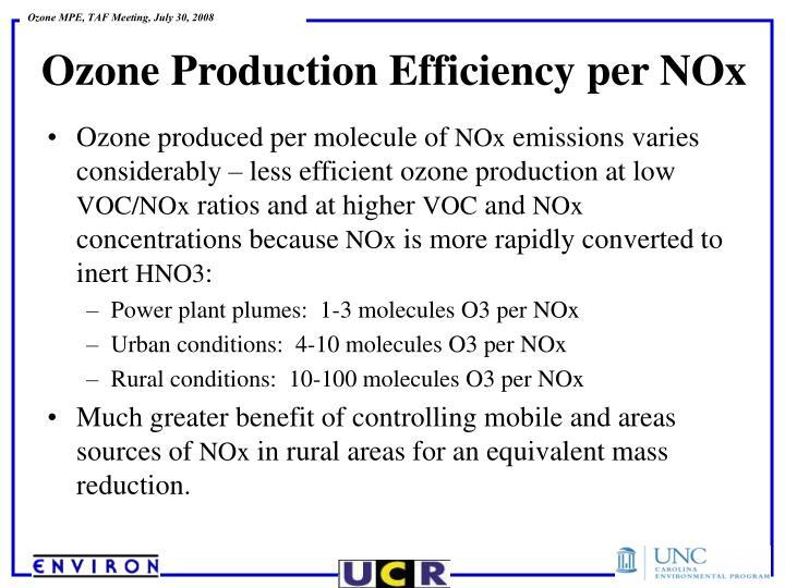 Ozone produced per molecule of
