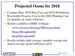 projected ozone for 2018