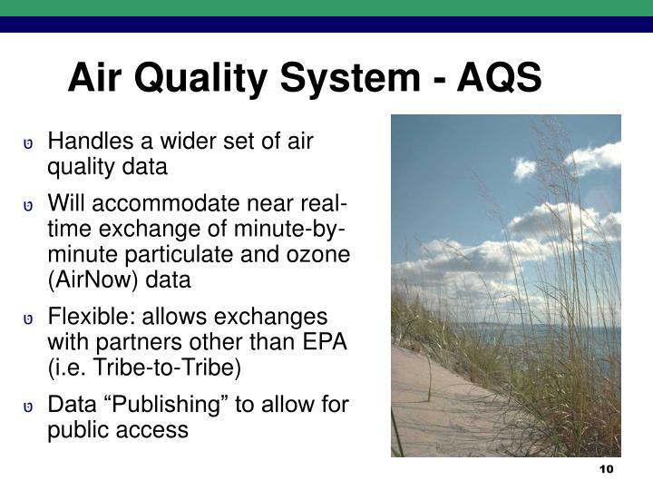 Air Quality System - AQS