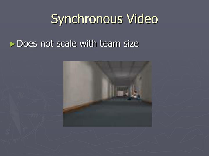 Synchronous Video