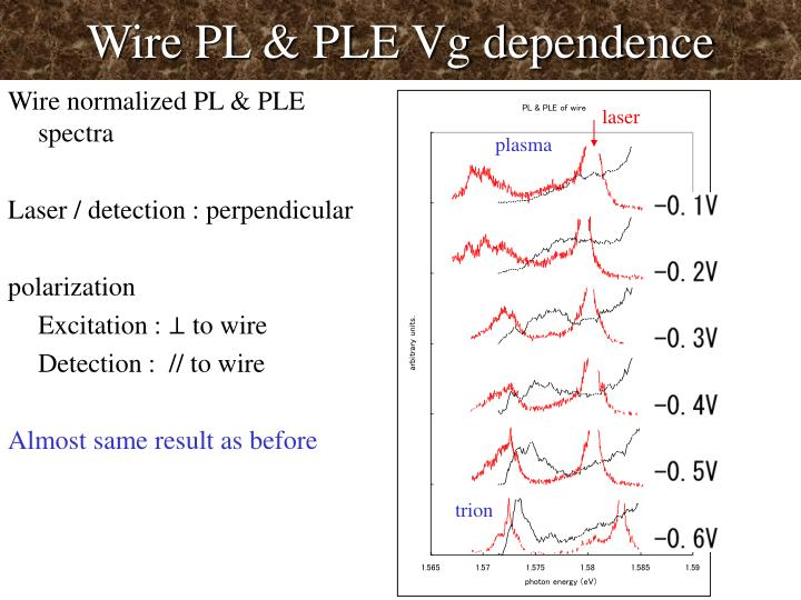 Wire PL & PLE Vg dependence