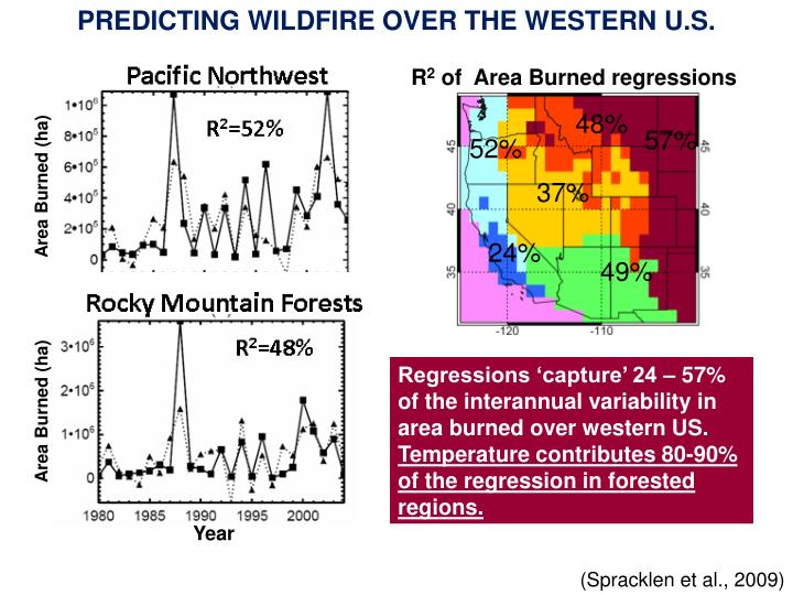 PREDICTING WILDFIRE OVER THE WESTERN U.S.