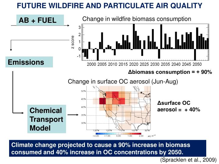 FUTURE WILDFIRE AND PARTICULATE AIR QUALITY
