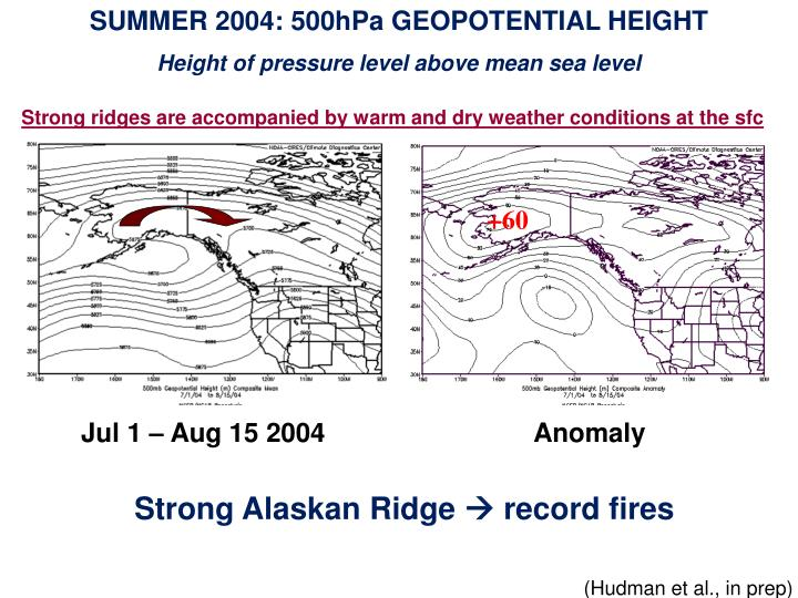 SUMMER 2004: 500hPa GEOPOTENTIAL HEIGHT