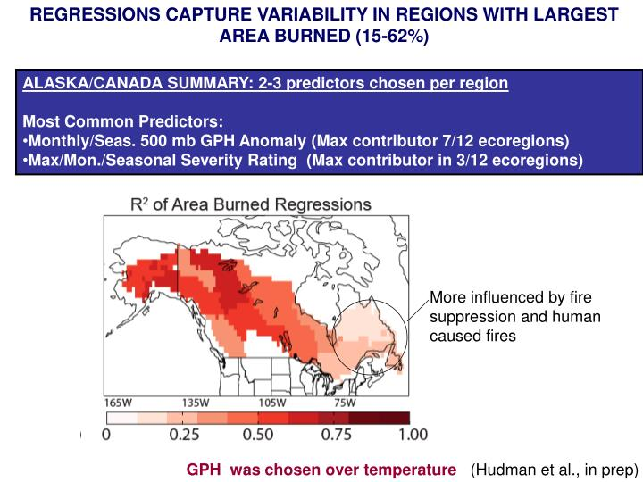 REGRESSIONS CAPTURE VARIABILITY IN REGIONS WITH LARGEST AREA BURNED (15-62%)