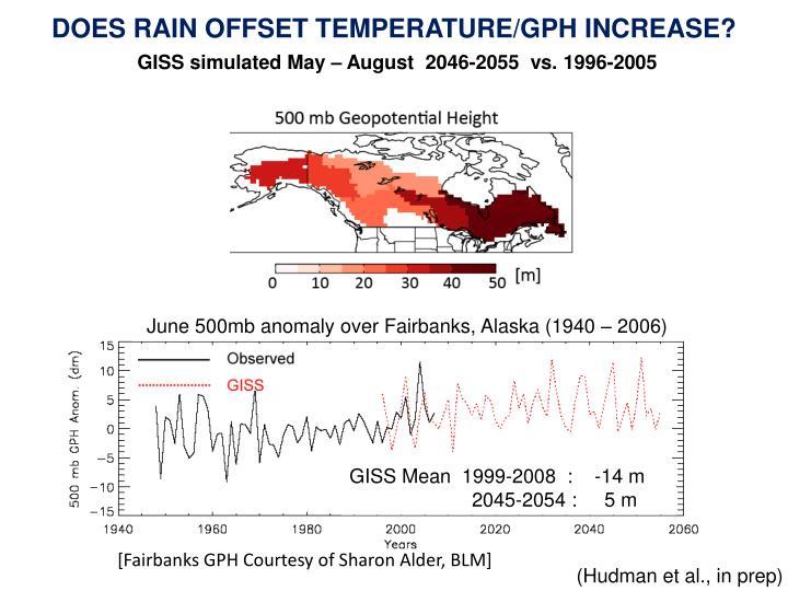 DOES RAIN OFFSET TEMPERATURE/GPH INCREASE?