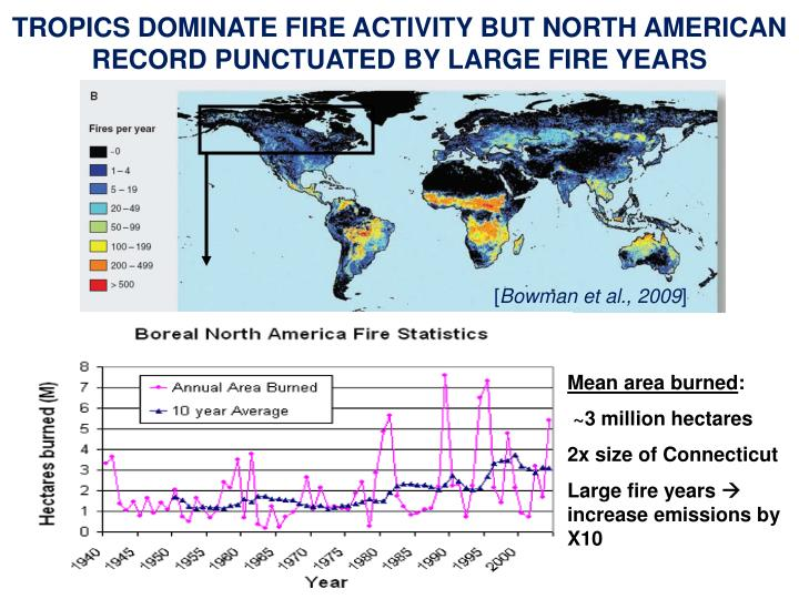 TROPICS DOMINATE FIRE ACTIVITY BUT NORTH AMERICAN RECORD PUNCTUATED BY LARGE FIRE YEARS