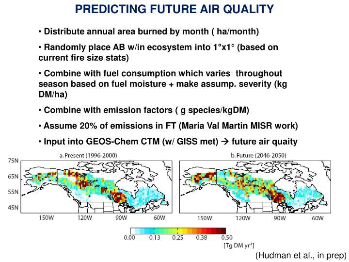 PREDICTING FUTURE AIR QUALITY