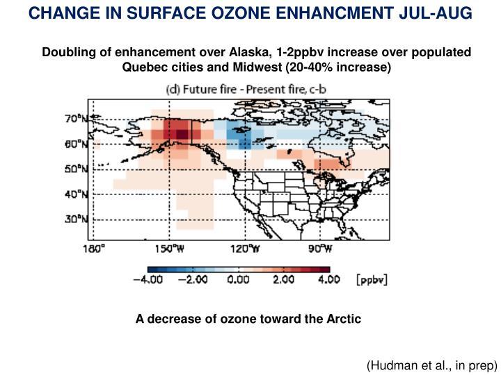 CHANGE IN SURFACE OZONE ENHANCMENT JUL-AUG