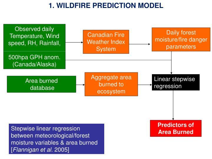 1. WILDFIRE PREDICTION MODEL
