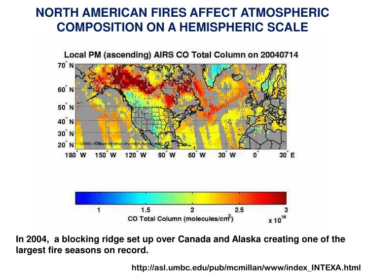 NORTH AMERICAN FIRES AFFECT ATMOSPHERIC COMPOSITION ON A HEMISPHERIC SCALE