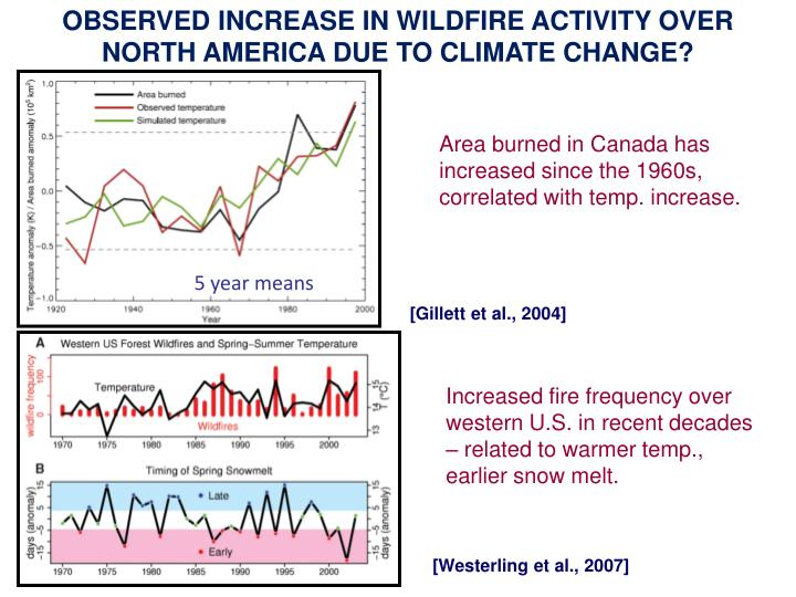 OBSERVED INCREASE IN WILDFIRE ACTIVITY OVER          NORTH AMERICA DUE TO CLIMATE CHANGE?