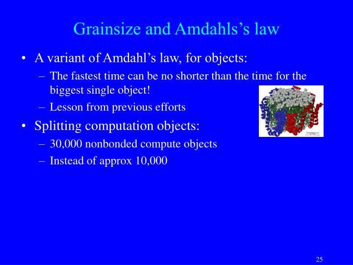 Grainsize and Amdahls's law