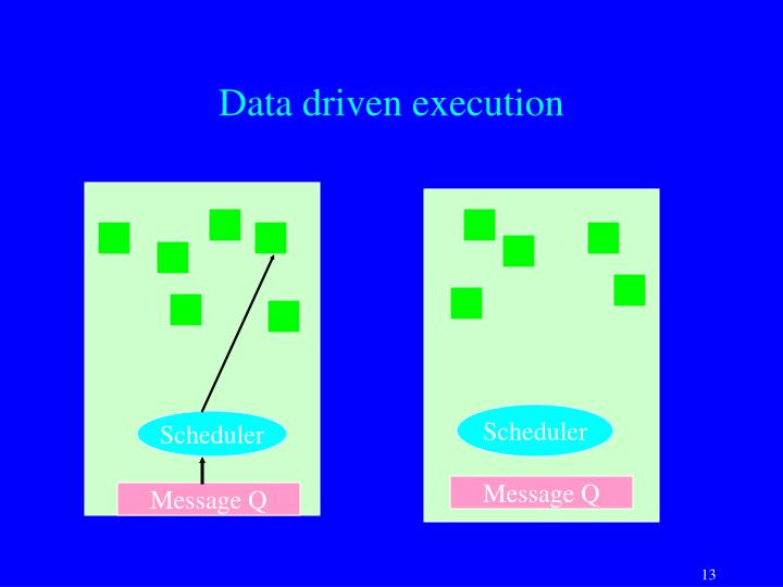 Data driven execution