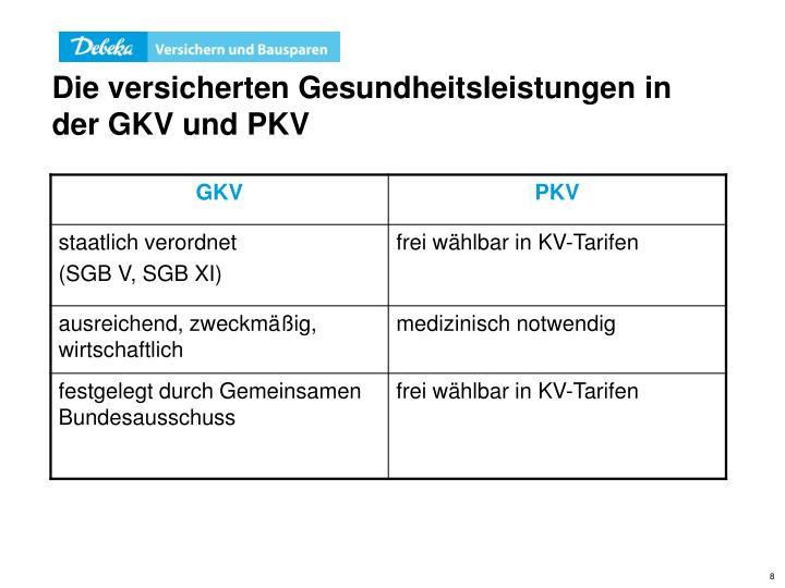 Die versicherten Gesundheitsleistungen in der GKV und PKV