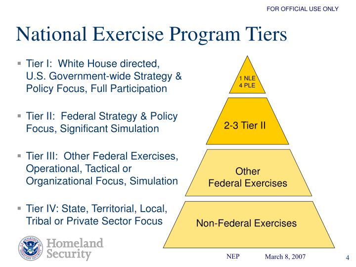 National Exercise Program Tiers