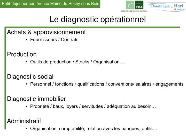 Le diagnostic opérationnel