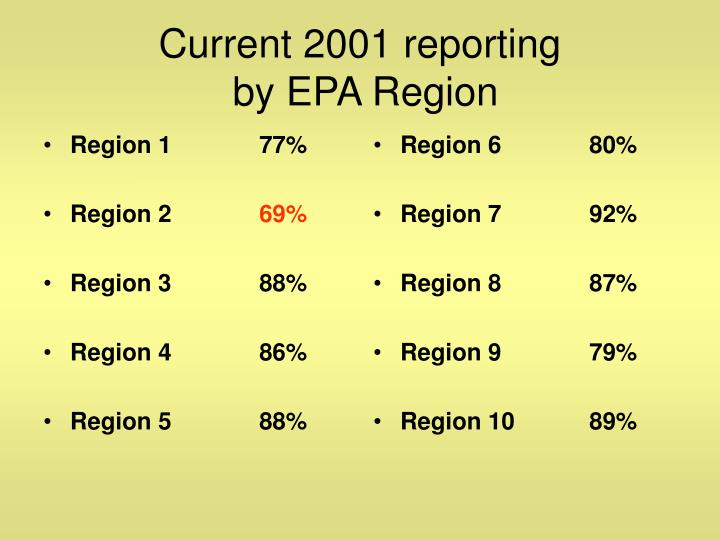 Current 2001 reporting by epa region