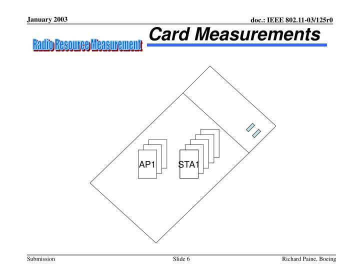 Card Measurements