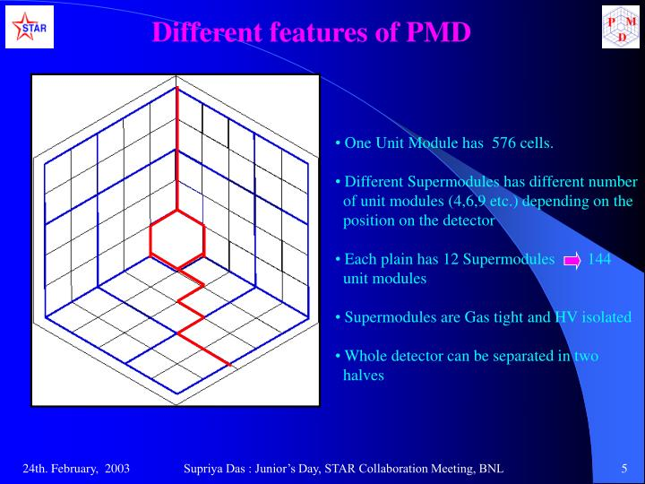 Different features of PMD