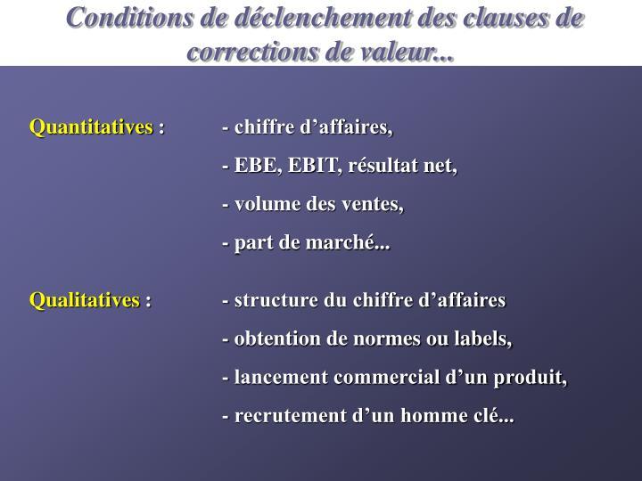 Conditions de déclenchement des clauses de corrections de valeur...