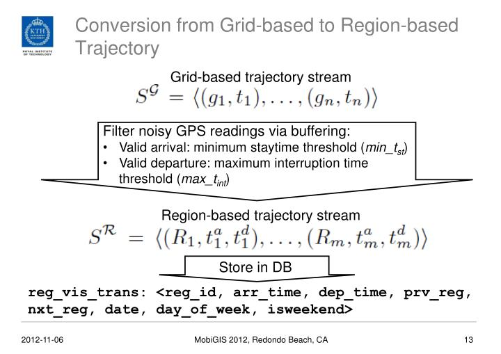 Conversion from Grid-based to Region-based Trajectory