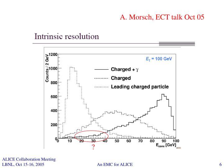 A. Morsch, ECT talk Oct 05