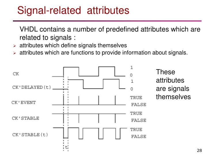 Signal-related  attributes