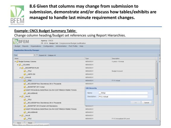 8.6 Given that columns may change from submission to submission, demonstrate and/or discuss how tables/exhibits are managed to handle last minute requirement changes.