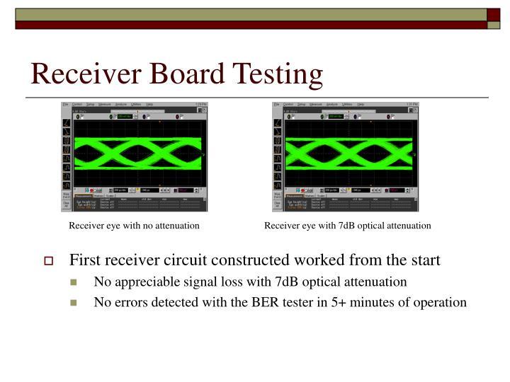 Receiver Board Testing