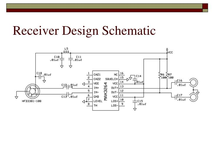 Receiver Design Schematic