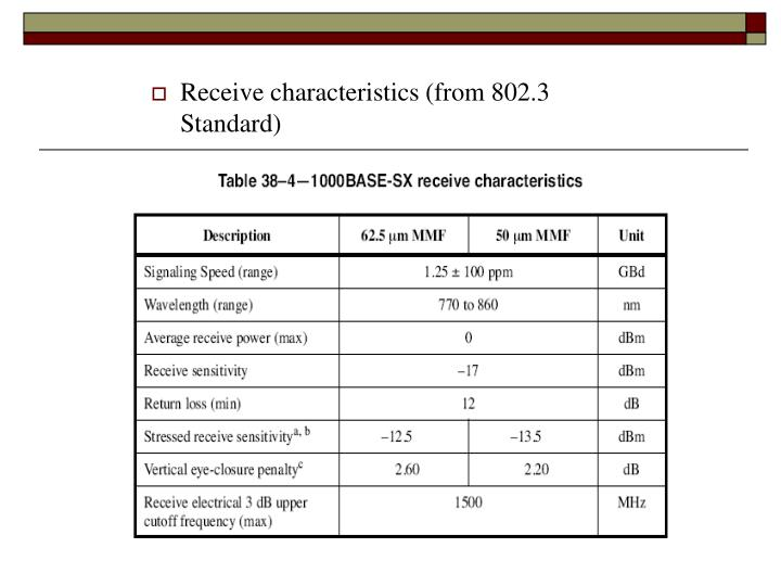 Receive characteristics (from 802.3 Standard)