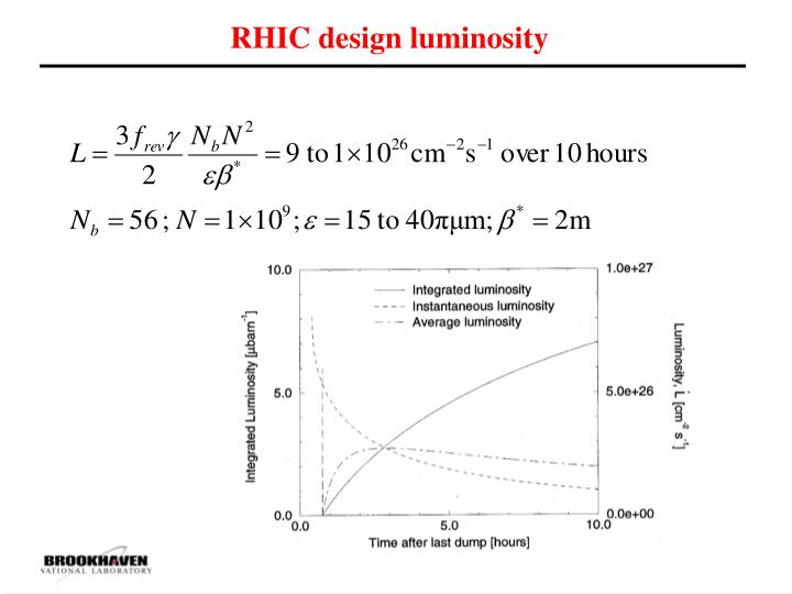 Rhic design luminosity