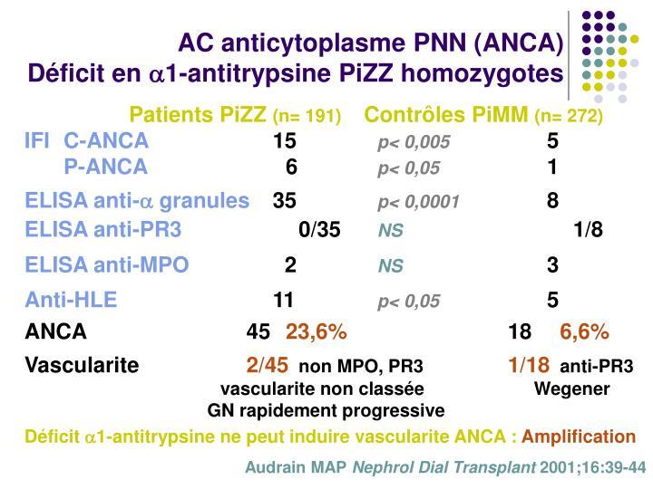 AC anticytoplasme PNN (ANCA)