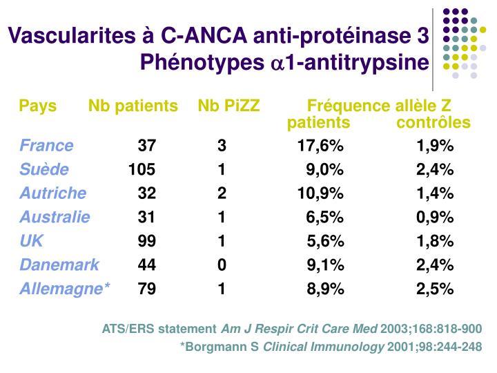 Vascularites à C-ANCA anti-protéinase 3
