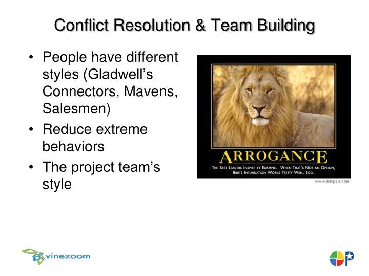 Conflict Resolution & Team Building
