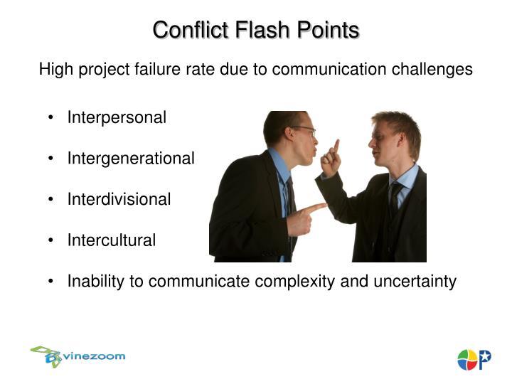 Conflict Flash Points