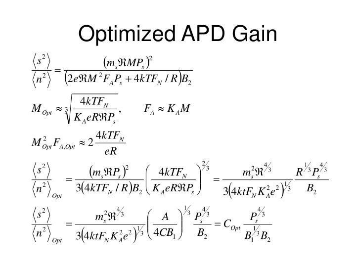 Optimized APD Gain