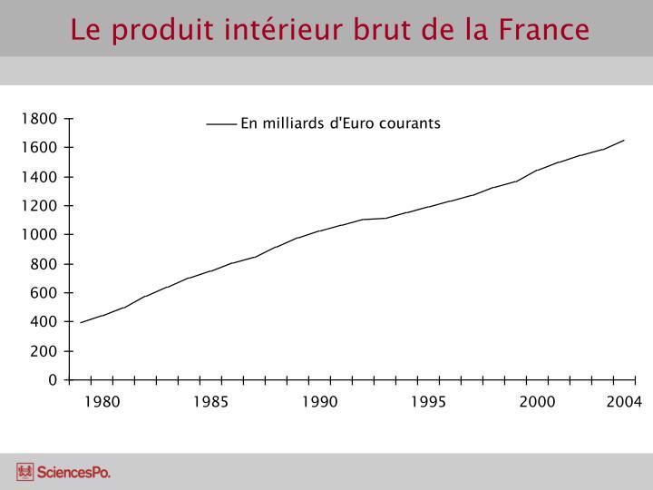 Le produit intérieur brut de la France