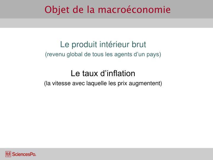 Objet de la macroéconomie
