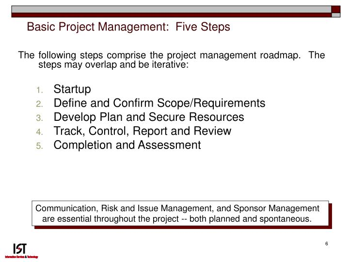 Basic Project Management:  Five Steps