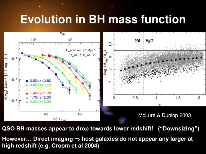 Evolution in BH mass function