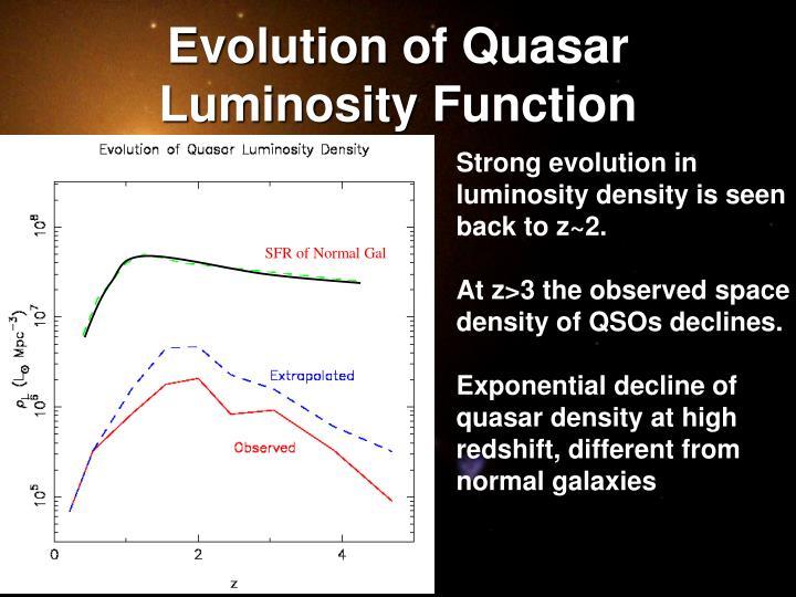 Evolution of Quasar Luminosity Function