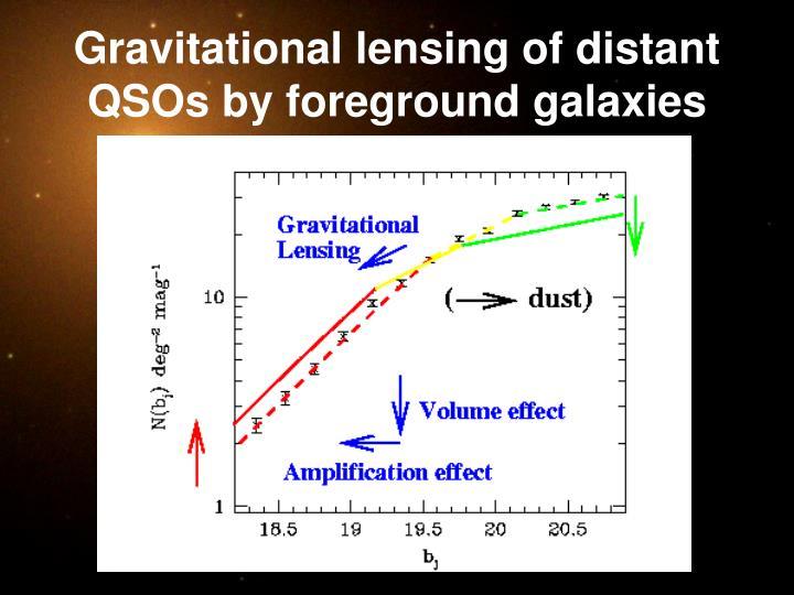 Gravitational lensing of distant